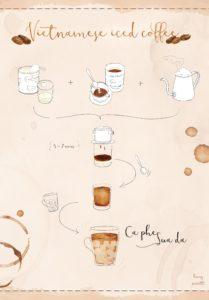vietnamese-ice-coffee-recipe-illustration-how-to-make-ca-phe-sua-da